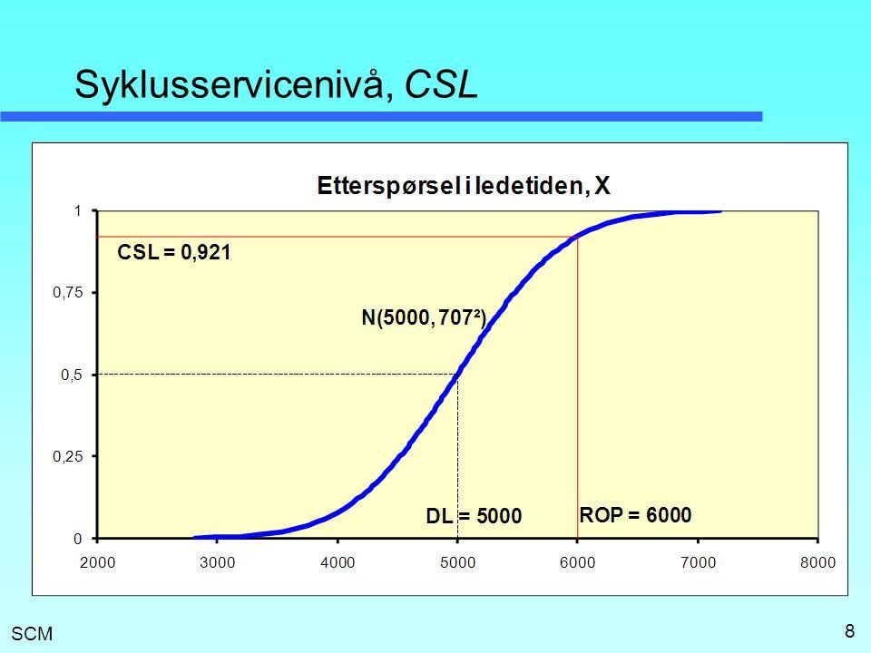 SCM Syklusservicenivå, CSL 8