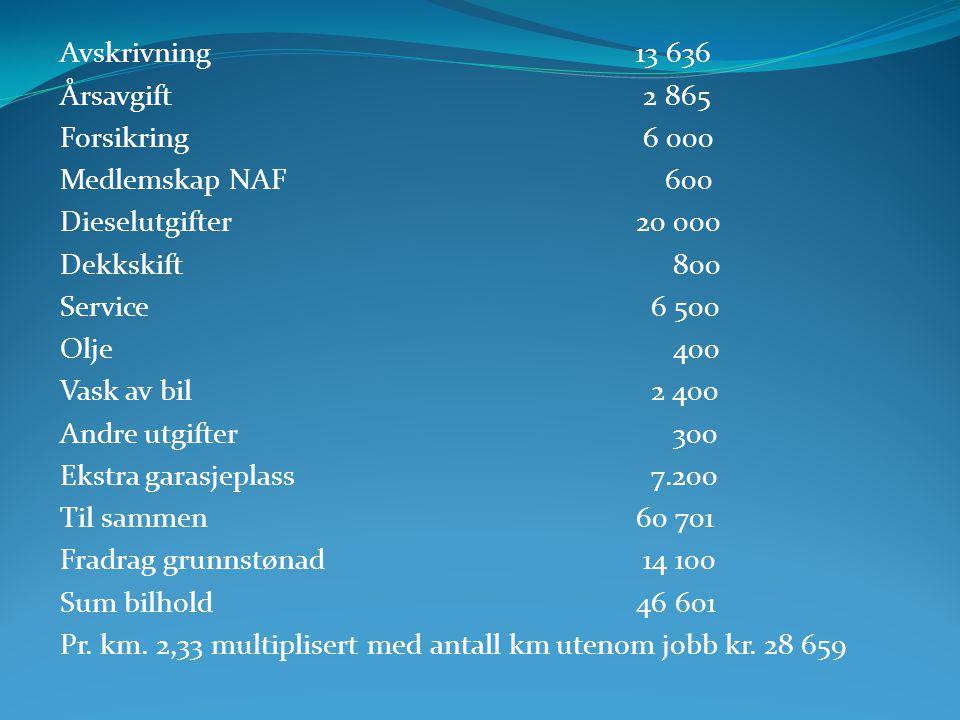 Avskrivning13 636 Årsavgift 2 865 Forsikring 6 000 Medlemskap NAF 600 Dieselutgifter20 000 Dekkskift 800 Service 6 500 Olje 400 Vask av bil 2 400 Andr
