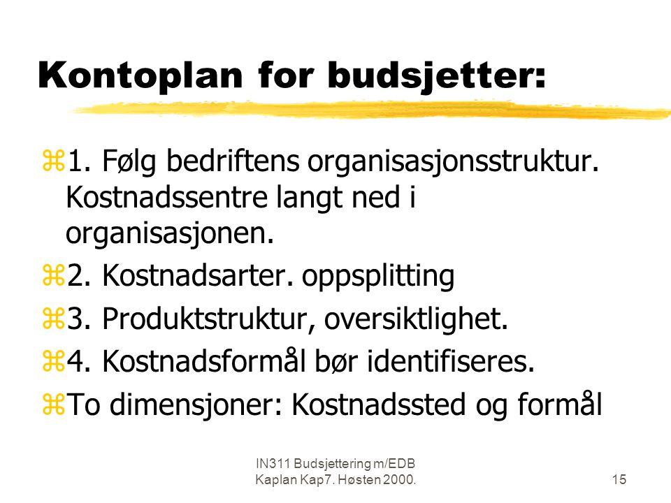 IN311 Budsjettering m/EDB Kaplan Kap7.Høsten 2000.15 Kontoplan for budsjetter: z1.