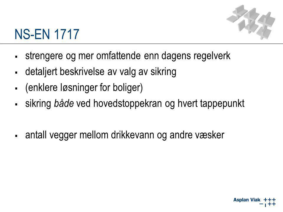 NS-EN 1717  strengere og mer omfattende enn dagens regelverk  detaljert beskrivelse av valg av sikring  (enklere løsninger for boliger)  sikring b