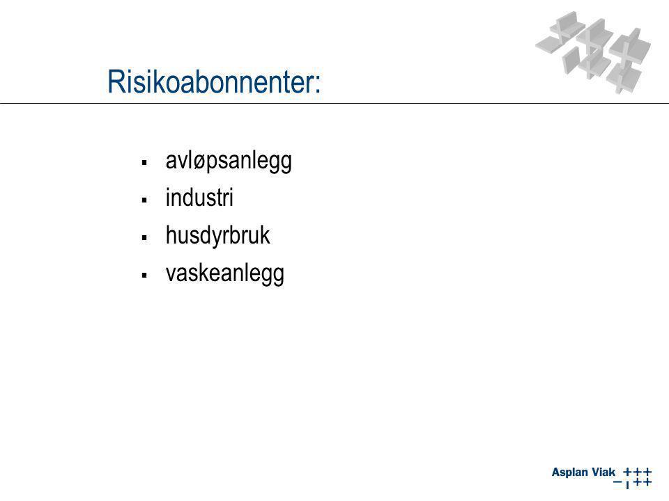 Risikoabonnenter:  avløpsanlegg  industri  husdyrbruk  vaskeanlegg