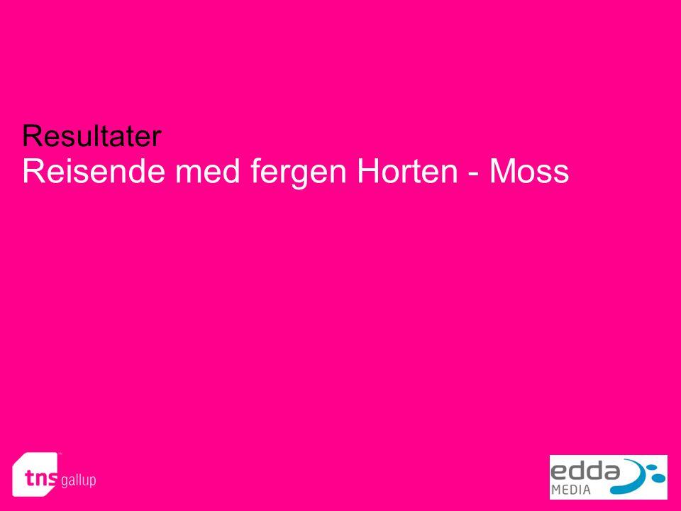 Resultater Reisende med fergen Horten - Moss