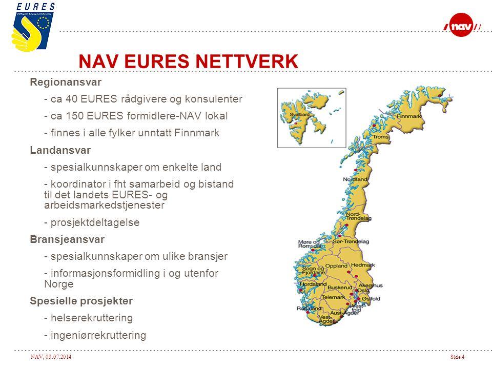 NAV, 03.07.2014Side 4 NAV EURES NETTVERK Regionansvar - ca 40 EURES rådgivere og konsulenter - ca 150 EURES formidlere-NAV lokal - finnes i alle fylke