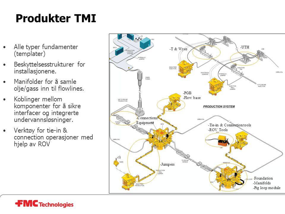 Produkter TMI •Alle typer fundamenter (templater) •Beskyttelsesstrukturer for installasjonene. •Manifolder for å samle olje/gass inn til flowlines. •K