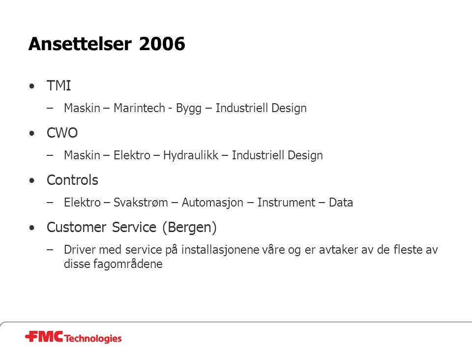 Ansettelser 2006 •TMI –Maskin – Marintech - Bygg – Industriell Design •CWO –Maskin – Elektro – Hydraulikk – Industriell Design •Controls –Elektro – Sv