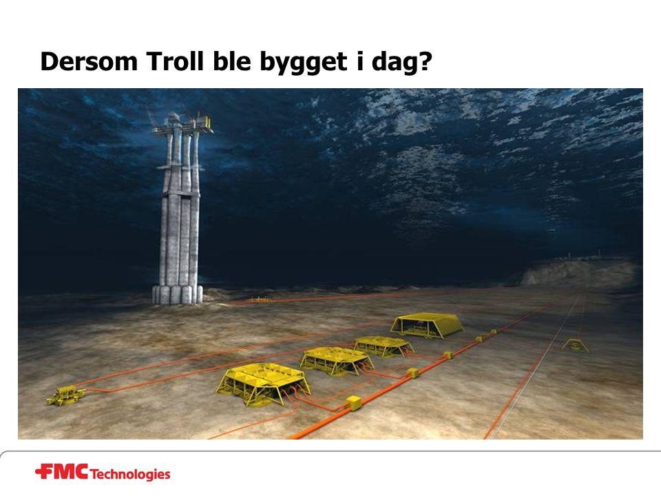 Dersom Troll ble bygget i dag?
