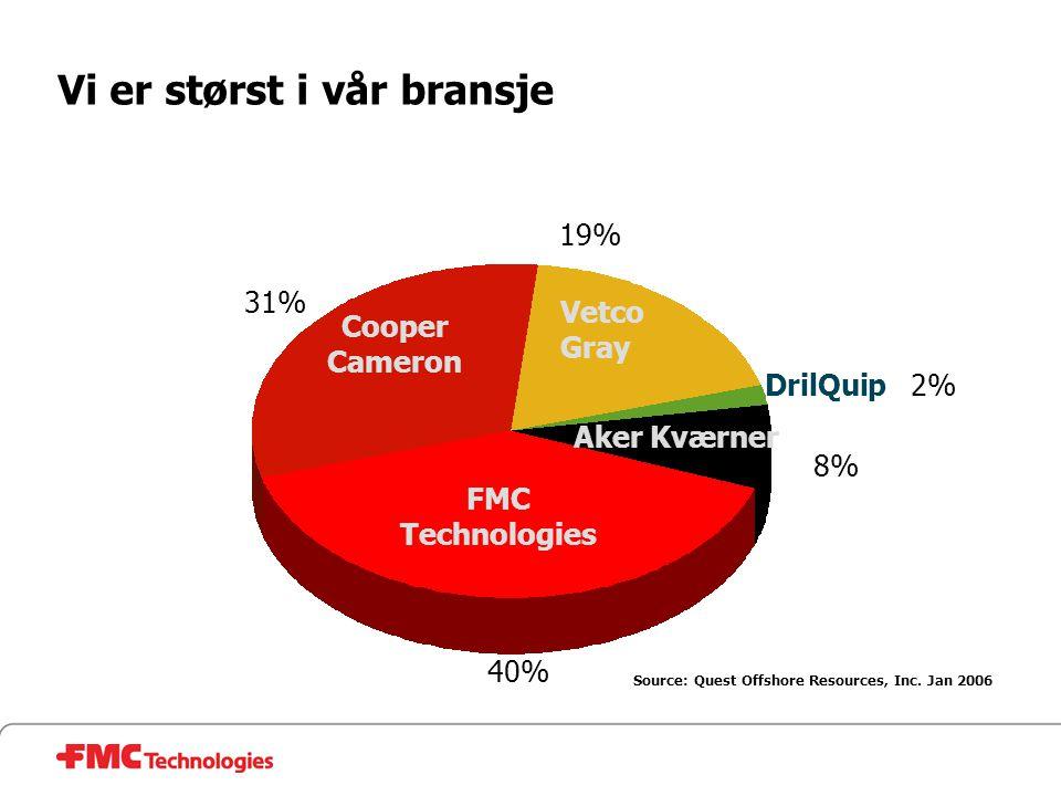 Vi er størst i vår bransje Source: Quest Offshore Resources, Inc. Jan 2006 FMC Technologies Cooper Cameron Vetco Gray Aker Kværner 40% 8% 19% 31% Dril