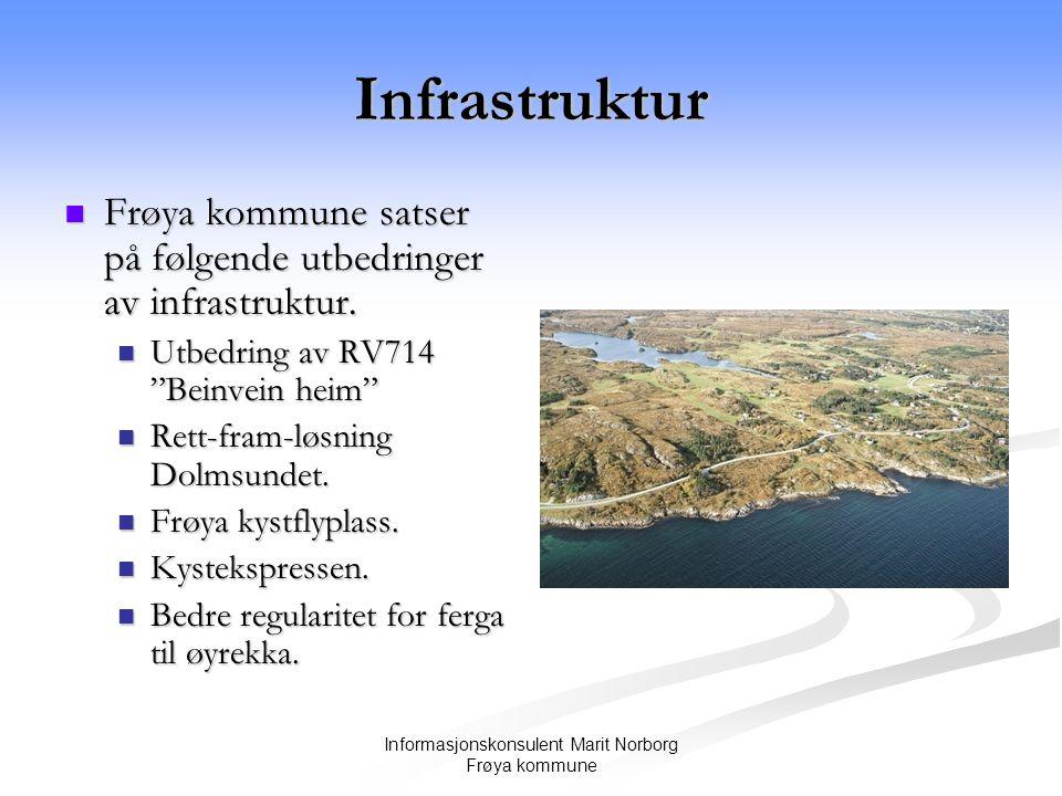 Infrastruktur  Frøya kommune satser på følgende utbedringer av infrastruktur.