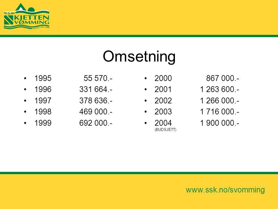 www.ssk.no/svomming Omsetning •1995 55 570.- •1996 331 664.- •1997 378 636.- •1998 469 000.- •1999 692 000.- •2000 867 000.- •20011 263 600.- •20021 2
