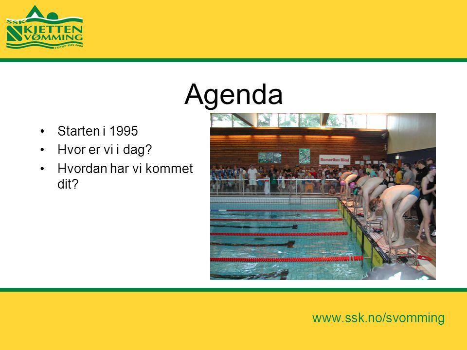 www.ssk.no/svomming Agenda •Starten i 1995 •Hvor er vi i dag? •Hvordan har vi kommet dit?