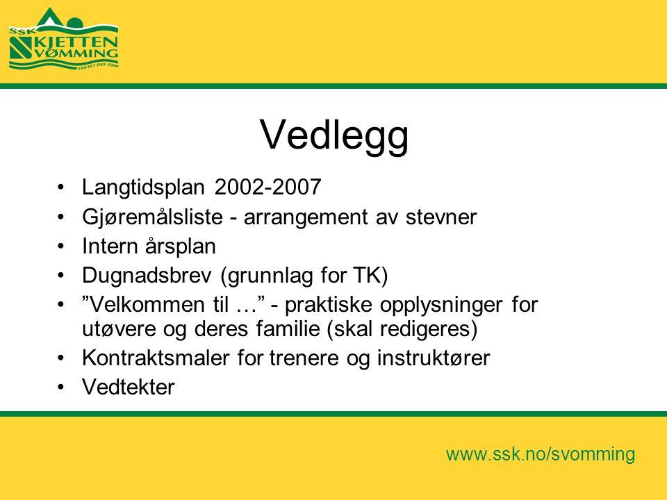 """www.ssk.no/svomming Vedlegg •Langtidsplan 2002-2007 •Gjøremålsliste - arrangement av stevner •Intern årsplan •Dugnadsbrev (grunnlag for TK) •""""Velkomme"""