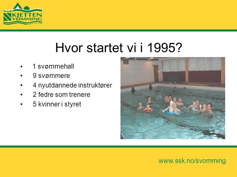 www.ssk.no/svomming Hvor startet vi i 1995? • 1 svømmehall • 9 svømmere • 4 nyutdannede instruktører • 2 fedre som trenere • 5 kvinner i styret