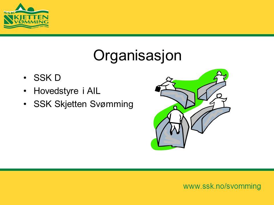 www.ssk.no/svomming Organisasjon •SSK D •Hovedstyre i AIL •SSK Skjetten Svømming