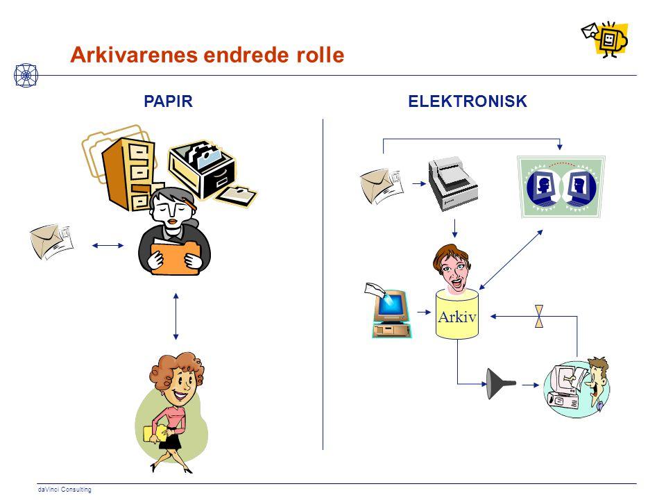 daVinci Consulting Arkivarenes endrede rolle Arkiv PAPIRELEKTRONISK