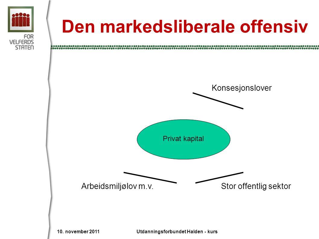 Den markedsliberale offensiv Konsesjonslover Arbeidsmiljølov m.v. Stor offentlig sektor Privat kapital 10. november 2011 Utdanningsforbundet Halden -