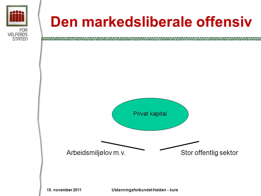 Den markedsliberale offensiv Arbeidsmiljølov m.v. Stor offentlig sektor Privat kapital 10. november 2011 Utdanningsforbundet Halden - kurs