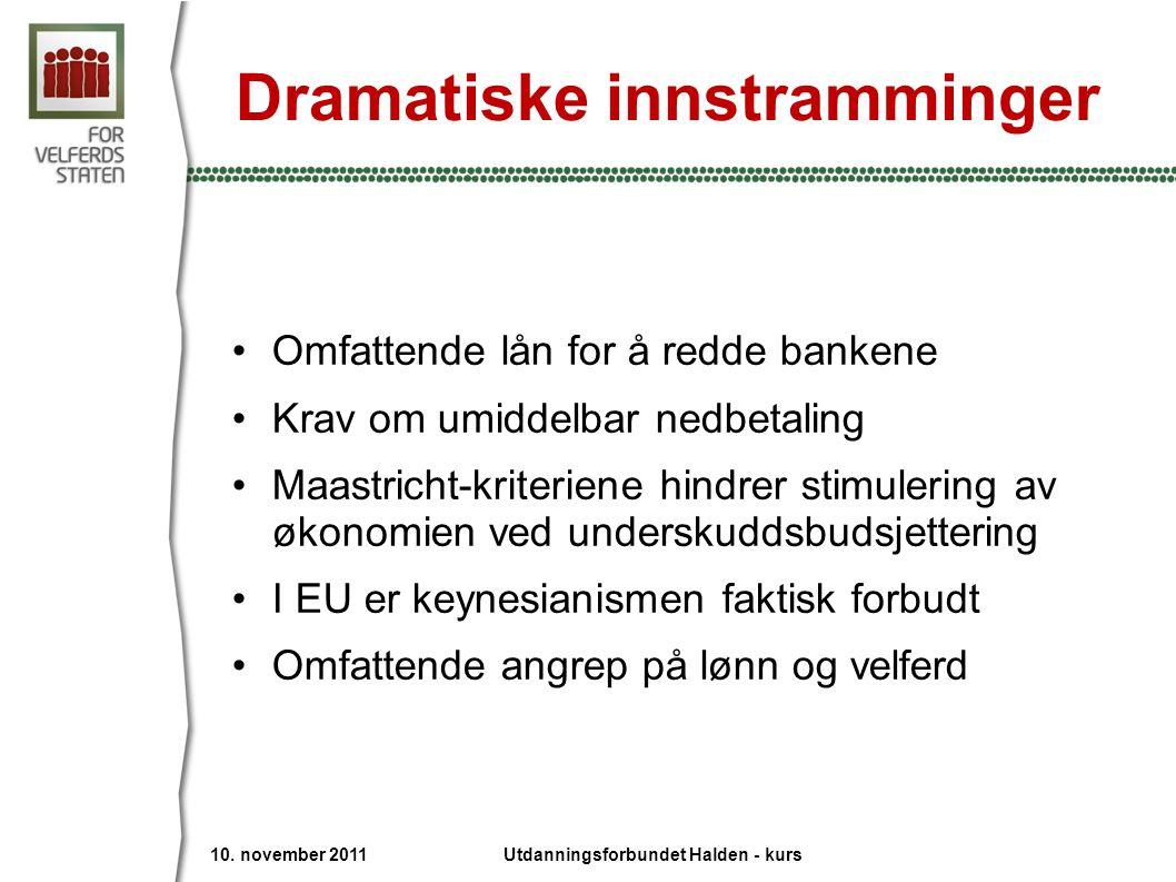 Dramatiske innstramminger •Omfattende lån for å redde bankene •Krav om umiddelbar nedbetaling •Maastricht-kriteriene hindrer stimulering av økonomien