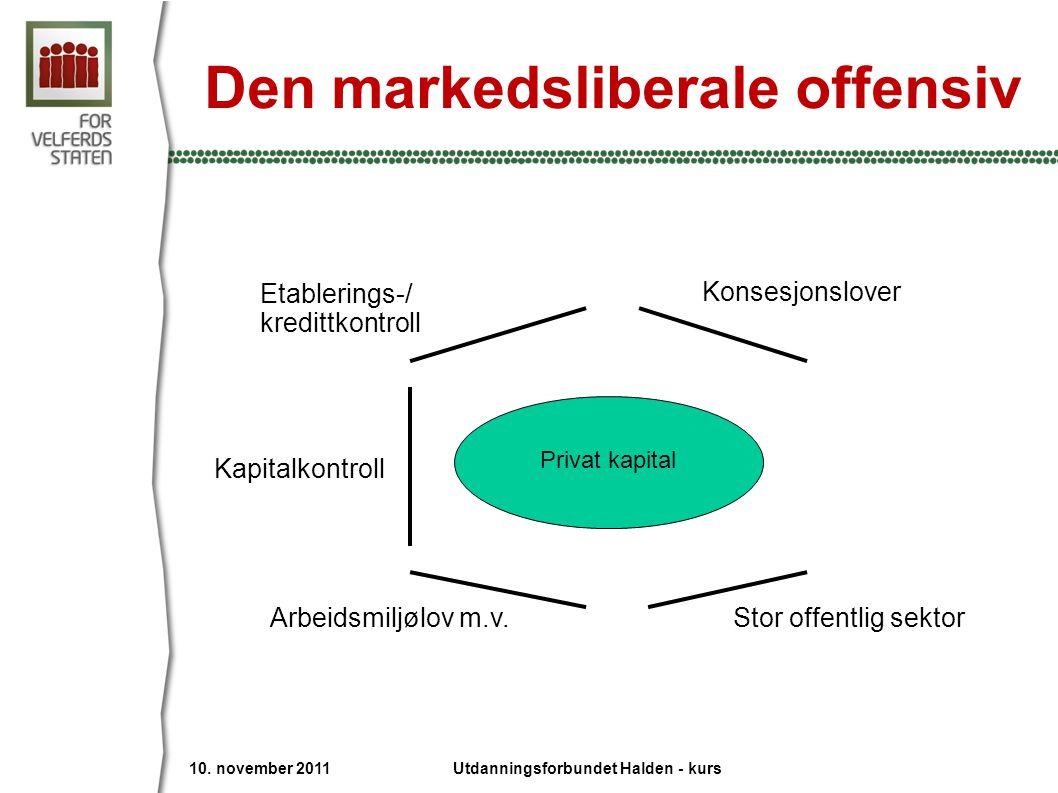 Den markedsliberale offensiv Kapitalkontroll Etablerings-/ kredittkontroll Konsesjonslover Arbeidsmiljølov m.v. Stor offentlig sektor Privat kapital 1