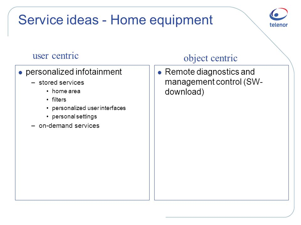 Service ideas - Home equipment l Remote diagnostics and management control (SW- download) user centric object centric l personalized infotainment –stored services •home area •filters •personalized user interfaces •personal settings –on-demand services