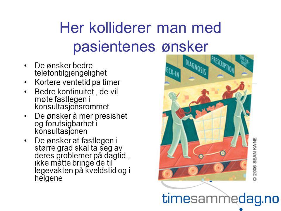 Her kolliderer man med pasientenes ønsker •De ønsker bedre telefontilgjengelighet •Kortere ventetid på timer •Bedre kontinuitet, de vil møte fastlegen