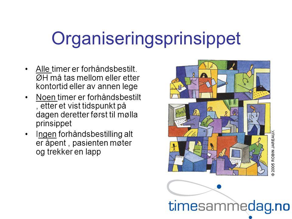 Organiseringsprinsippet •Alle timer er forhåndsbestilt. ØH må tas mellom eller etter kontortid eller av annen lege •Noen timer er forhåndsbestilt, ett