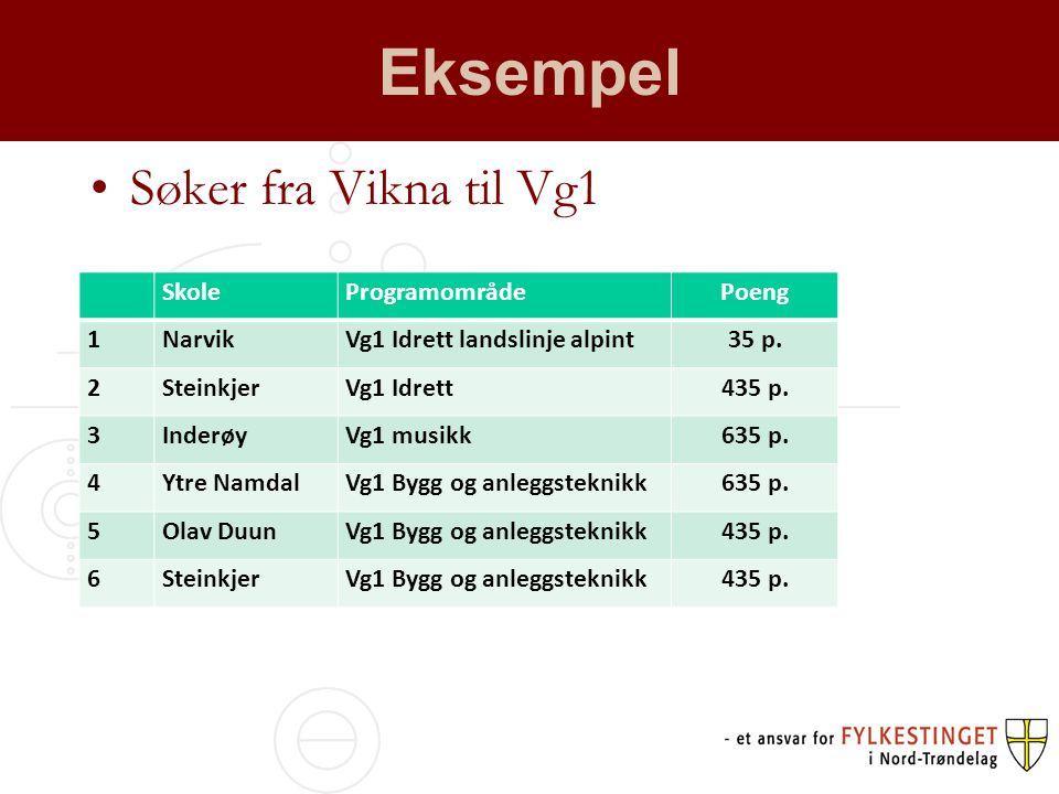 Eksempel •Søker fra Vikna til Vg1 SkoleProgramområdePoeng 1NarvikVg1 Idrett landslinje alpint35 p.