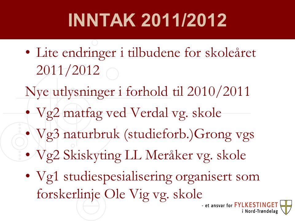 INNTAK 2011/2012 •Lite endringer i tilbudene for skoleåret 2011/2012 Nye utlysninger i forhold til 2010/2011 •Vg2 matfag ved Verdal vg.