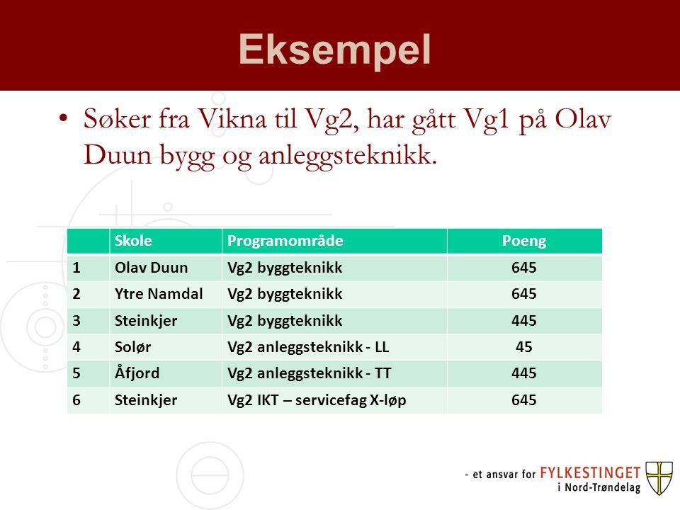 Eksempel •Søker fra Vikna til Vg2, har gått Vg1 på Olav Duun bygg og anleggsteknikk.