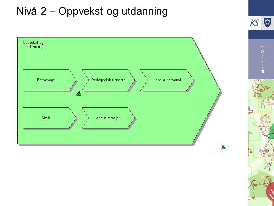 eKommune 2012 Nivå 2 – Oppvekst og utdanning