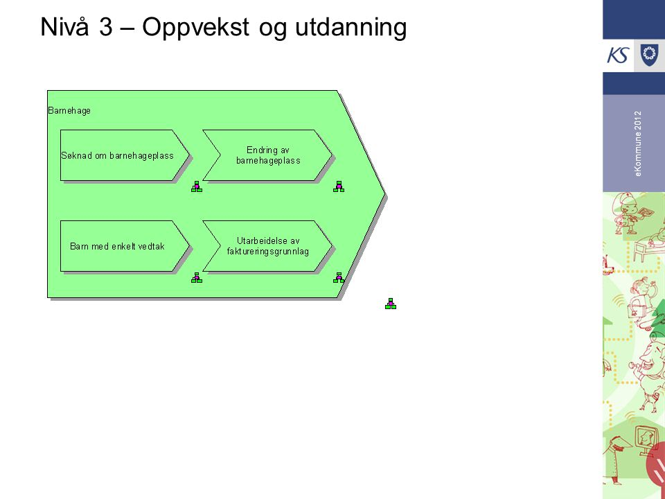 eKommune 2012 Nivå 3 – Oppvekst og utdanning