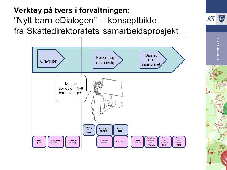 """eKommune 2012 Verktøy på tvers i forvaltningen: """"Nytt barn eDialogen"""" – konseptbilde fra Skattedirektoratets samarbeidsprosjekt Graviditet Fødsel og n"""