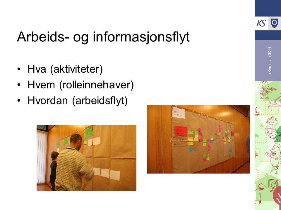 eKommune 2012 Arbeids- og informasjonsflyt •Hva (aktiviteter) •Hvem (rolleinnehaver) •Hvordan (arbeidsflyt)