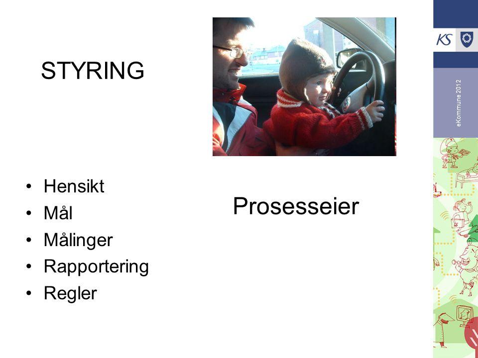 eKommune 2012 STYRING •Hensikt •Mål •Målinger •Rapportering •Regler Prosesseier