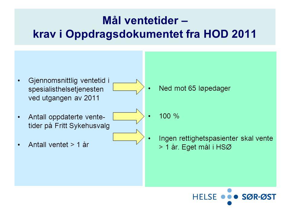 Mål ventetider – krav i Oppdragsdokumentet fra HOD 2011 •Gjennomsnittlig ventetid i spesialisthelsetjenesten ved utgangen av 2011 •Antall oppdaterte v