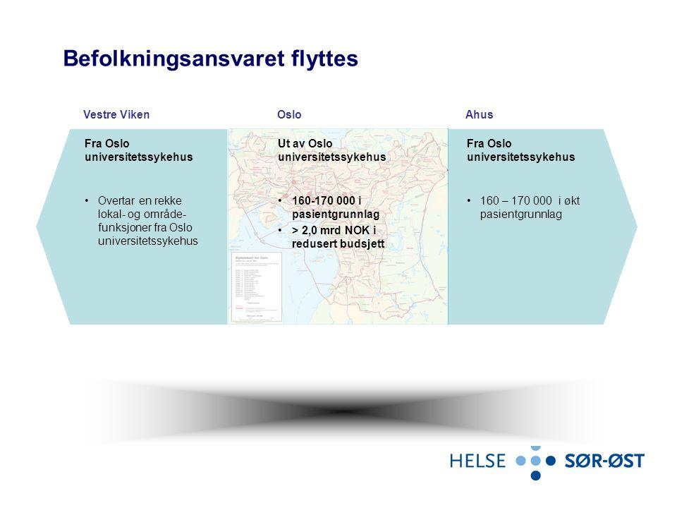 OsloAhusVestre Viken Ut av Oslo universitetssykehus •Overtar en rekke lokal- og område- funksjoner fra Oslo universitetssykehus •160 – 170 000 i økt p