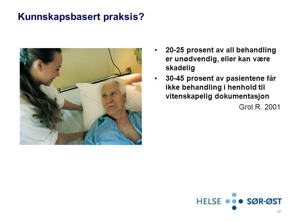 Kunnskapsbasert praksis? •20-25 prosent av all behandling er unødvendig, eller kan være skadelig •30-45 prosent av pasientene får ikke behandling i he