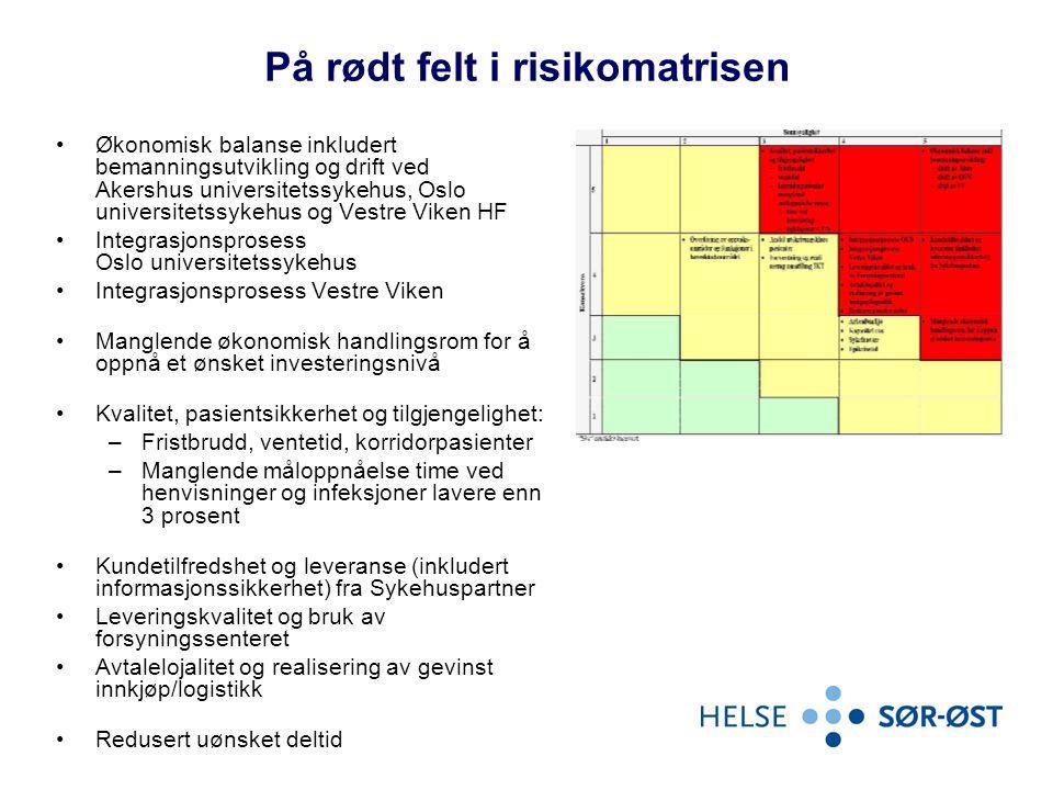 På rødt felt i risikomatrisen •Økonomisk balanse inkludert bemanningsutvikling og drift ved Akershus universitetssykehus, Oslo universitetssykehus og