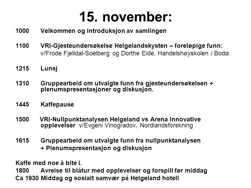 15. november: 1000Velkommen og introduksjon av samlingen 1100VRI-Gjesteundersøkelse Helgelandskysten – foreløpige funn: v/Frode Fjelldal-Soelberg og D