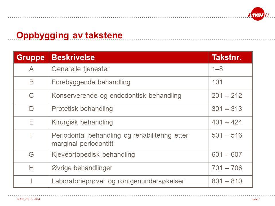 NAV, 03.07.2014Side 7 Oppbygging av takstene GruppeBeskrivelseTakstnr.