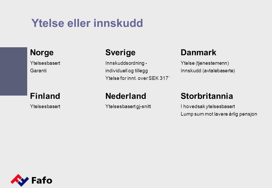 Ytelse eller innskudd NorgeSverigeDanmark YtelsesbasertInnskuddsordning -Ytelse (tjenestemenn) Garantiindividuell og tilleggInnskudd (avtalebaserte) Y
