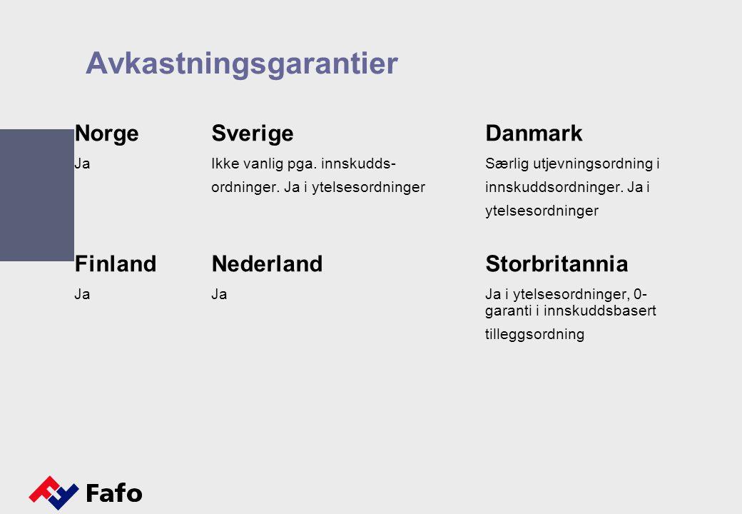 Avkastningsgarantier NorgeSverigeDanmark JaIkke vanlig pga. innskudds-Særlig utjevningsordning i ordninger. Ja i ytelsesordningerinnskuddsordninger. J