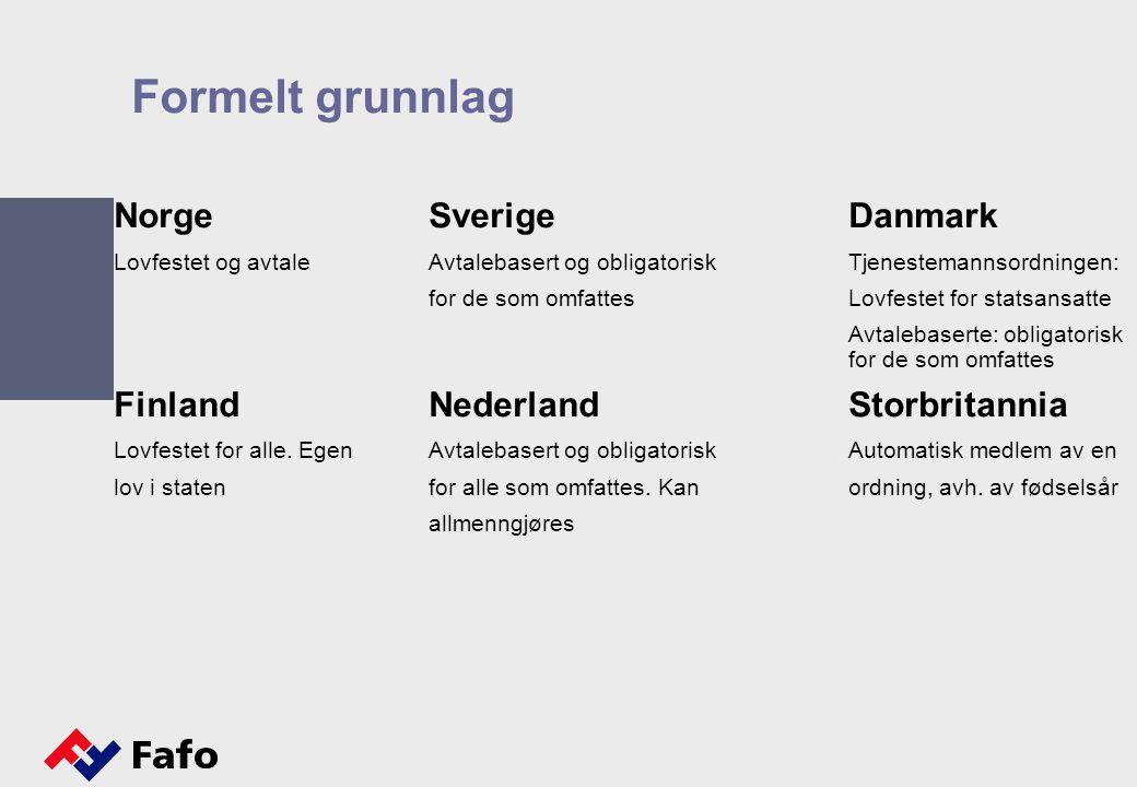 Formelt grunnlag NorgeSverigeDanmark Lovfestet og avtaleAvtalebasert og obligatoriskTjenestemannsordningen: for de som omfattesLovfestet for statsansa