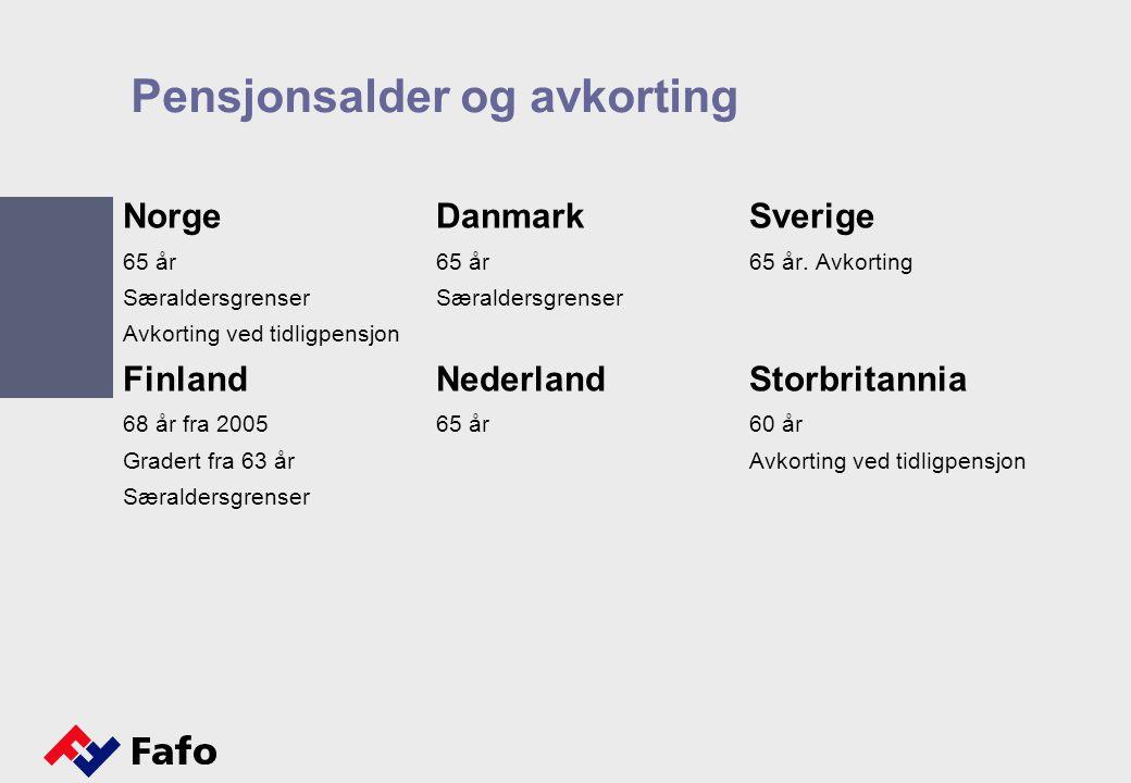 Pensjonsalder og avkorting NorgeDanmarkSverige 65 år65 år65 år. AvkortingSæraldersgrenser Avkorting ved tidligpensjon FinlandNederlandStorbritannia 68