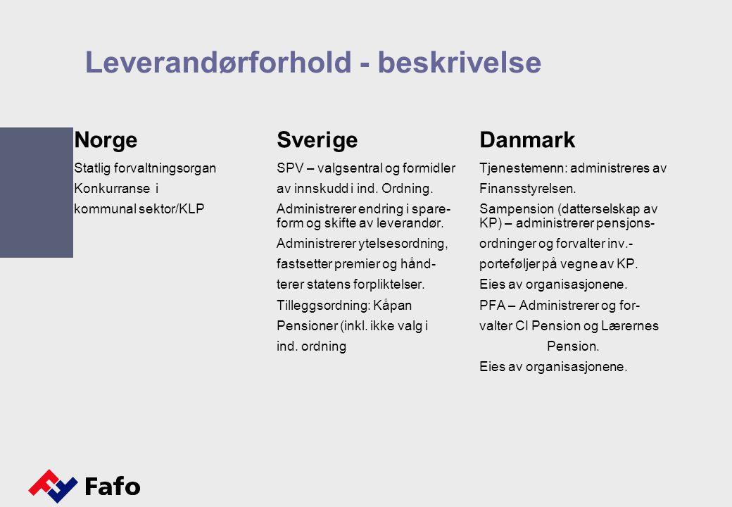 Leverandørforhold - beskrivelse NorgeSverigeDanmark Statlig forvaltningsorganSPV – valgsentral og formidlerTjenestemenn: administreres av Konkurranse