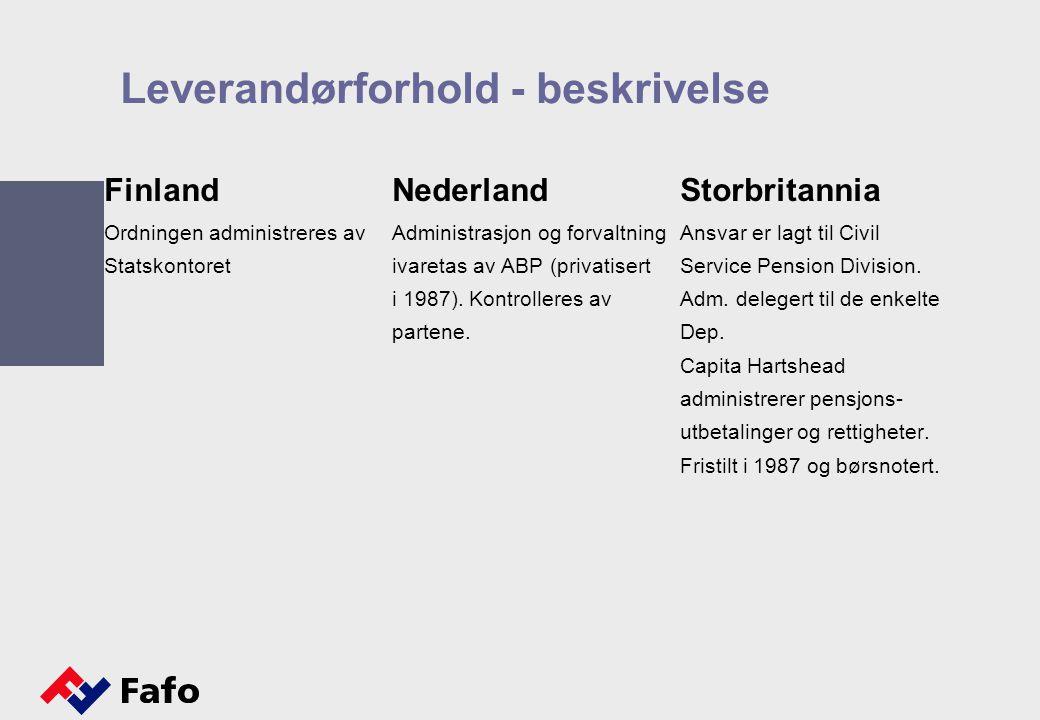 Leverandørforhold - beskrivelse FinlandNederlandStorbritannia Ordningen administreres avAdministrasjon og forvaltningAnsvar er lagt til Civil Statskon