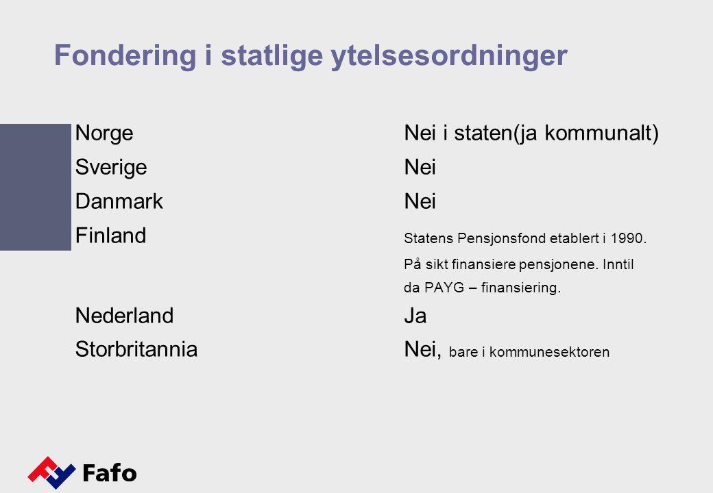 Fondering i statlige ytelsesordninger NorgeNei i staten(ja kommunalt) SverigeNei DanmarkNei Finland Statens Pensjonsfond etablert i 1990. På sikt fina