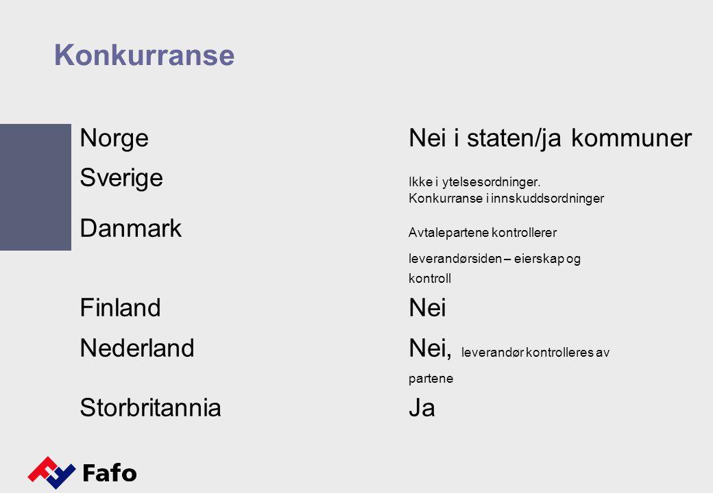 Konkurranse NorgeNei i staten/ja kommuner Sverige Ikke i ytelsesordninger. Konkurranse i innskuddsordninger Danmark Avtalepartene kontrollerer leveran