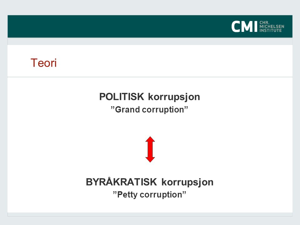 Teori POLITISK korrupsjon Grand corruption BYRÅKRATISK korrupsjon Petty corruption