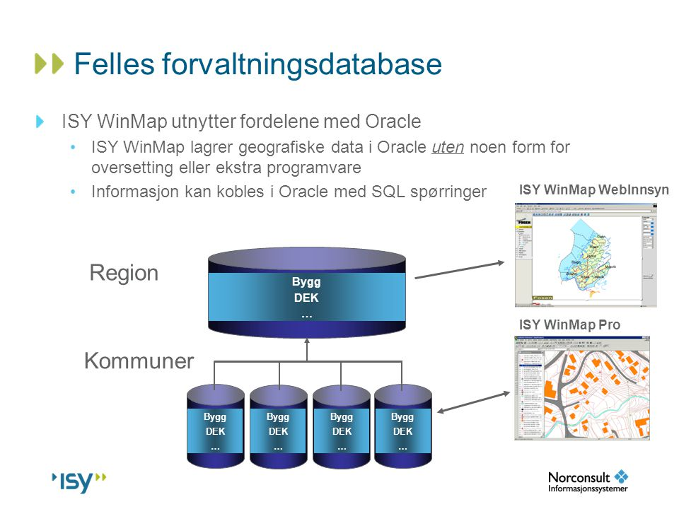 Felles forvaltningsdatabase ISY WinMap utnytter fordelene med Oracle • ISY WinMap lagrer geografiske data i Oracle uten noen form for oversetting elle