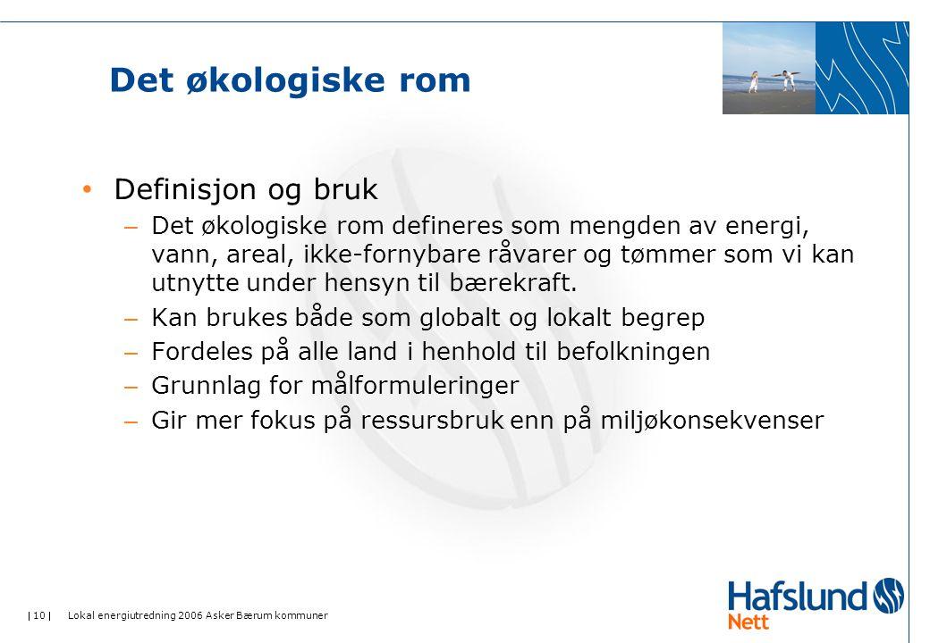  10  Lokal energiutredning 2006 Asker Bærum kommuner Det økologiske rom • Definisjon og bruk – Det økologiske rom defineres som mengden av energi, vann, areal, ikke-fornybare råvarer og tømmer som vi kan utnytte under hensyn til bærekraft.